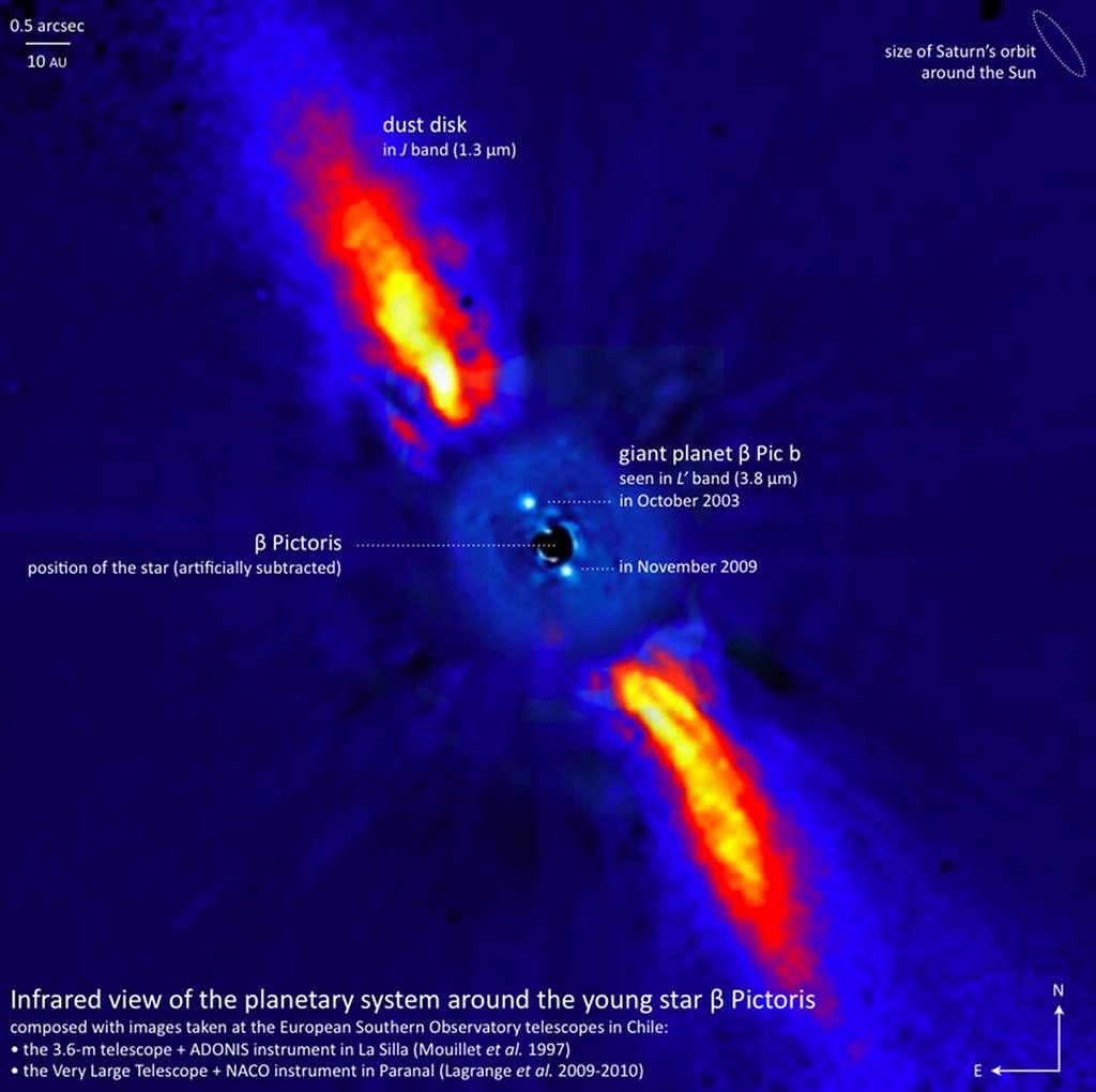Ce montage visualise les déplacements de Bêta Pictoris b autour de son étoile en six ans. © A.-M. Lagrange, D. Ehrenreich (LAOG), Eso