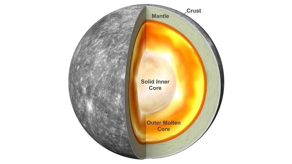 Une vue en coupe de l'intérieur de Mercure. © Goddard Space Flight Center, Nasa