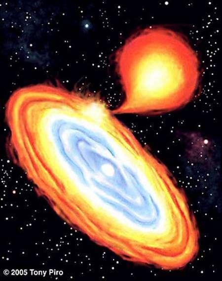 Une vue d'artiste montrant deux naines blanches dans un système binaire à très courte période orbitale, moins d'une heure. Les forces de marée de l'une arrache de la matière à la seconde qui forme alors un disque d'accrétion. Crédit : Tony Piro-www.berkeley.edu