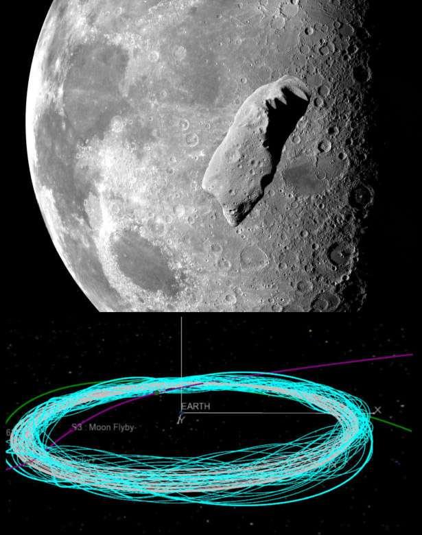 Simulation de la stabilisation de l'orbite d'un astéroïde amené autour de la Lune. Une vingtaine d'années pourraient être nécessaires, mais il sera possible d'envoyer des humains à sa surface dès les premiers mois de sa capture. © Nasa