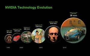 Cliquer pour agrandir - L'évolution de la 3D temps-réel de ces 15 dernières années, selon NVidia. © NVidia