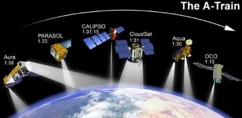 La constellation de satellite A-Train (Crédit : NASA)