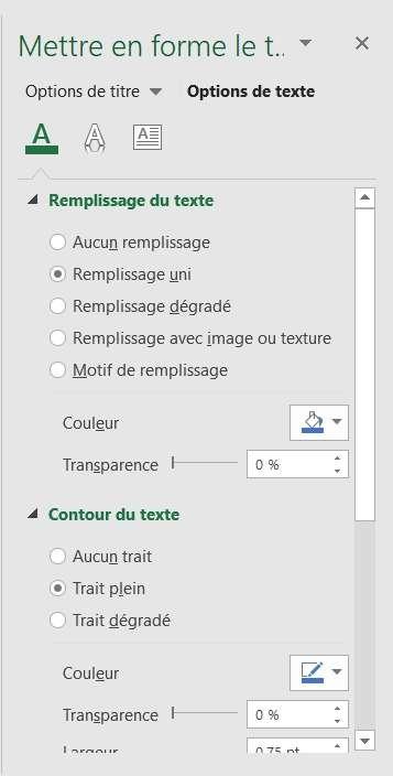 Il est possible de modifier la mise en forme du titre et du texte du graphique. © Microsoft