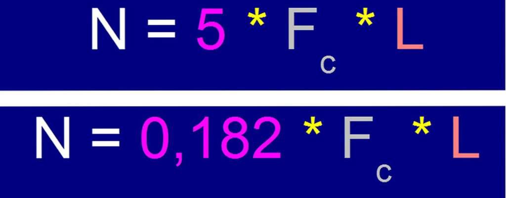 L'équation de Drake simplifiée considérant que Fi vaut 1 : versions optimiste (en haut) et pessimiste. © DR