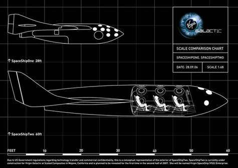 Comparaison entre les Space Ship One et Space Ship Two. Crédit Virgin Galactic.