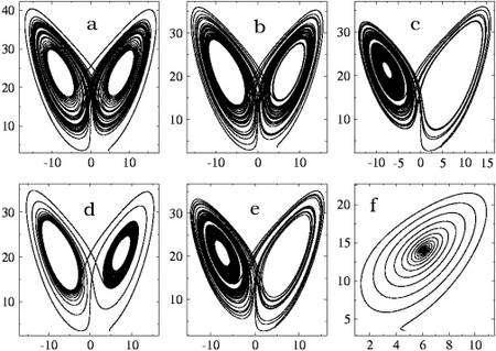 Trajectoires dans l'espace des phases représentant l'attracteur étrange de Lorenz en 2D Crédit :Josep Sardanyés Cayuela