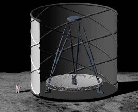 Un télescope avec miroir liquide de 20 m de diamètre sur la Lune Crédit : Tom Connors, University of Arizona