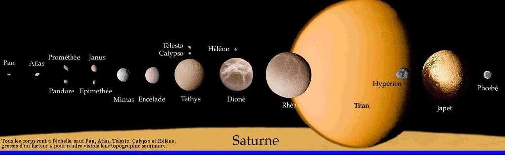 La répartition des principales lunes de Saturne en fonction de leur distance à la planète, avec leur taille à l'échelle (à l'exception des plus petits satellites). Les 5 lunes glacées (Minas, Encelade, Thetys, Dioné et Rhéa) sont d'autant plus loin de Saturne qu'elles sont massives. © CEA, Nasa