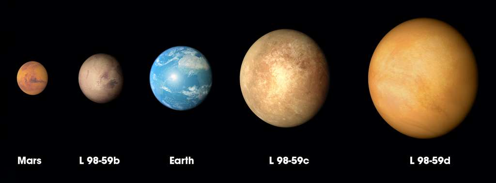 Une comparaison des tailles des trois exoplanètes connues autour d'une étoile de type M, baptisée L 98-59, avec celles de Mars et de notre Terre. © Nasa
