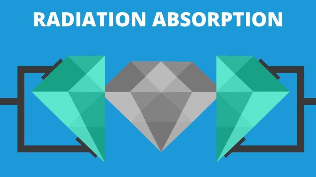 Une image extraite de la vidéo visible dans le communiqué de l'université. Elle montre l'encapsulage du diamant radioactif et producteur d'électricité (en gris) bientôt encapsulé dans un autre diamant synthétique fait de carbone non radioactif (en vert). À l'instar de ce dessin sommaire, l'étude en est pour l'instant aux schémas... © Université de Bristol