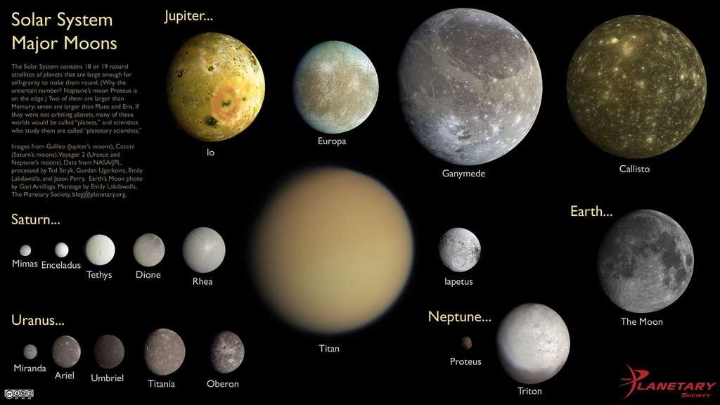 Une comparaison entre les tailles des lunes de Jupiter, Saturne, la Terre et les autres planètes. Montage par Emily Lakdawalla. La Lune : Gari Arrillaga. Autres données sur les lunes : NASA / JPL. Traitement par Ted Stryk, Gordan Ugarkovic, Emily Lakdawalla, et Jason Perry.
