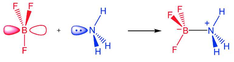La réaction acido-basique entre l'acide de Lewis triofluorure de bore (BF3) et l'ammoniac (NH3) forme un adduit de Lewis. © Lei Hu, The Journal of Organic Chemistry