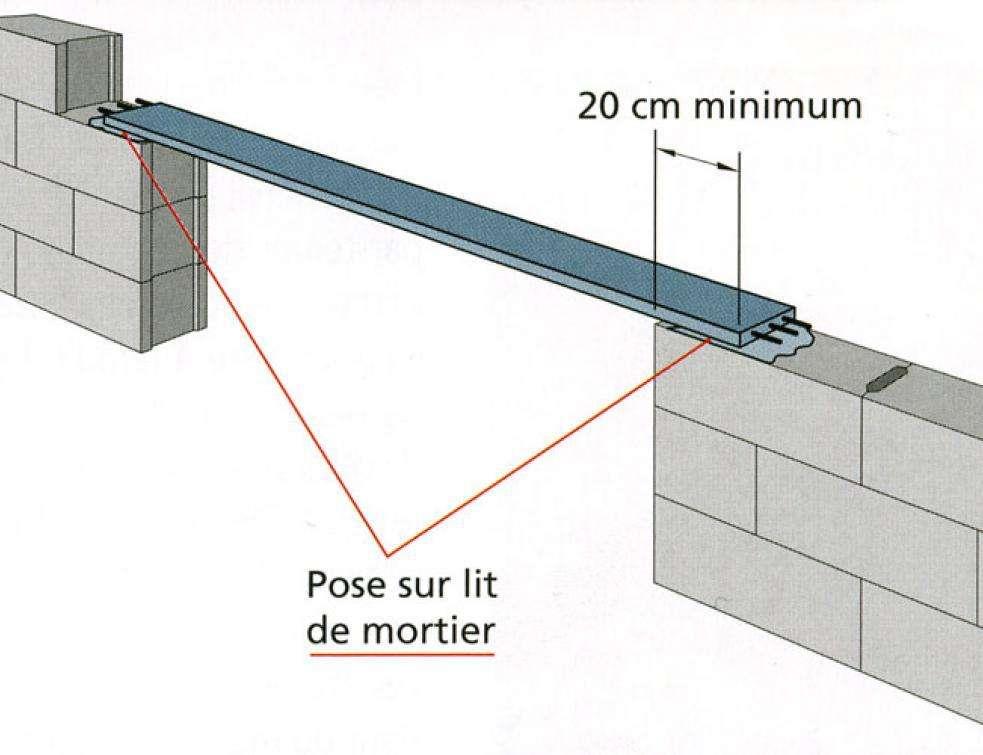 D'une largeur courante de 15 à 25 cm, le prélinteau en béton contraint est conçu pour rester en place. Il peut supporter un linteau fait de plusieurs blocs pleins ou coulé en place entre deux planches de coffrage. © Prebat