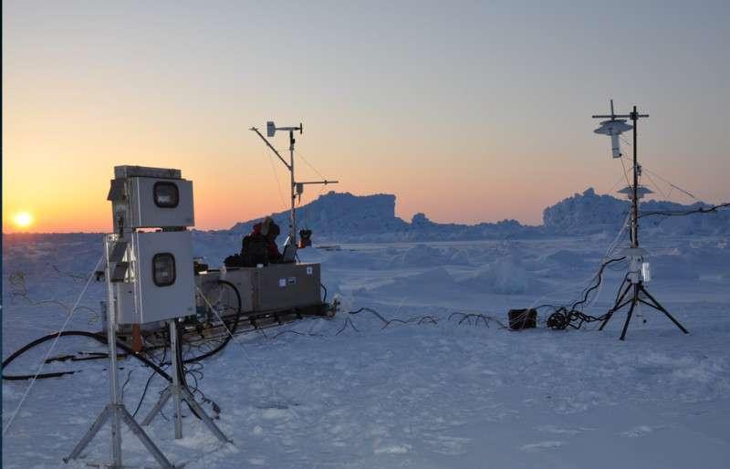 L'équipe de Christropher Moore étudie l'évolution de la chimie atmosphérique dans les écosystèmes nordiques fragiles à l'aide de ce type d'instruments. © Desert Research Institute