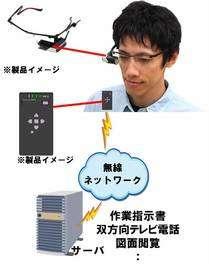 (Cliquer pour agrandir.) Schématisation de la circulation de l'information dans le système TeleScooter, l'utilisateur, le boîtier et le serveur sont facilement discernables. © NEC