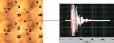 L'explosion de microgouttes de liquide produit un son aisément détectable. Crédit : Collaboration Picasso