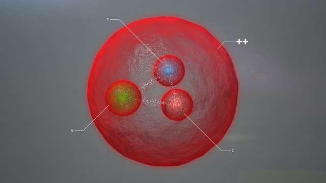 Le nouveau baryon doublement chargé contient deux quarks charmés et un quark up liés par des courants de gluons, les photons de la force nucléaire forte. © Cern