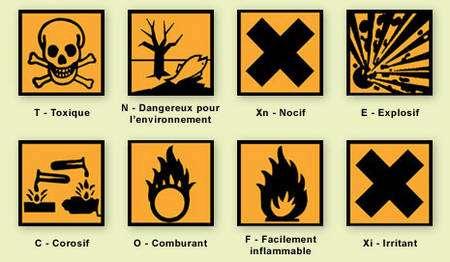 Pictogrammes des produits nocifs.