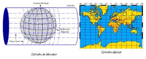 Gérard Mercator publia un nouveau type de projection plane cartographique en 1569, la « projection cylindrique de Mercator » dans le système UTM (Universal Transverse Mercator). © DR