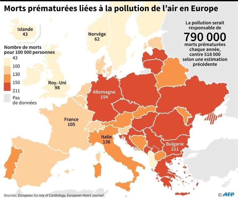 La pollution de l'air engendre des décès prématurés. © Jonathan Walter, AFP