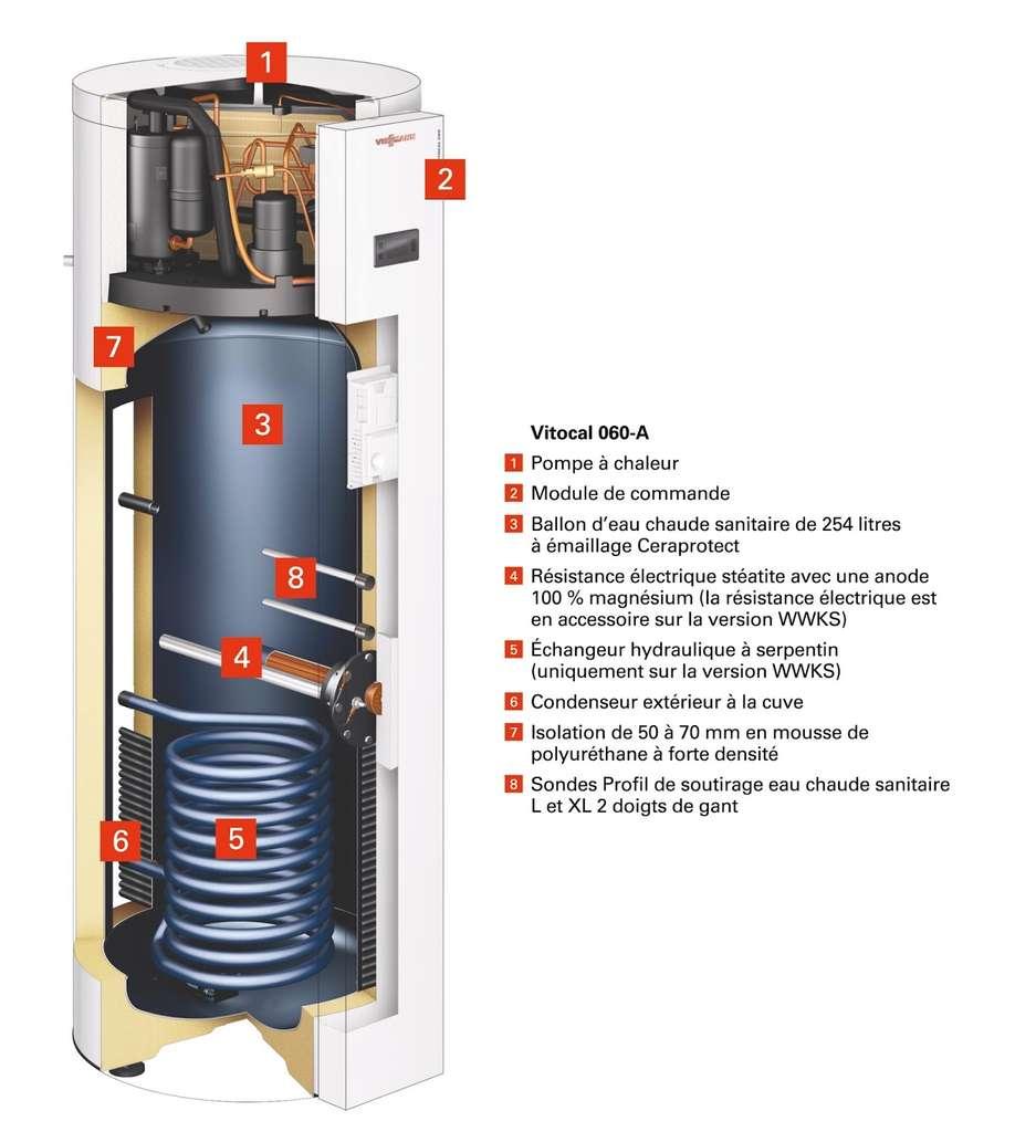 Certains modèles intègrent une résistance électrique capable de prendre le relai en cas d'une baisse de température excessive pour la PAC. Attention à la facture car la consommation électrique augmente en conséquence. © Viessman
