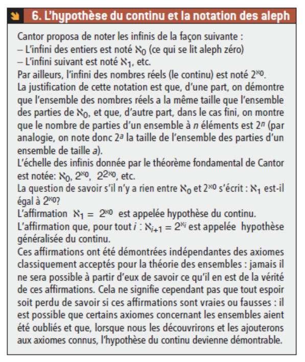 Cantor a proposé et détaillé une notation pour les infinis. © Belin