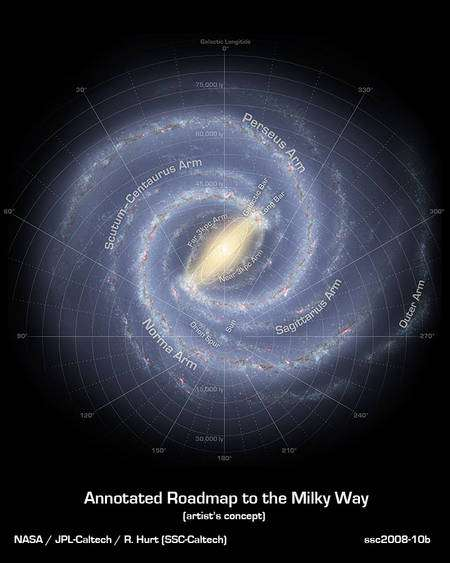 Cliquez pour agrandir. Les différents bras de la Voie Lactée, telle qu'on l'imaginait avant les observations de Spitzer. © Nasa/JPL-Caltech/R. Hurt