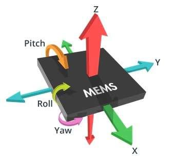 mCube assure que son accéléromètre à trois axes est plus précis que ceux qui équipent les smartphones actuels, à tel point qu'il pourrait même remplacer le gyroscope. Pour miniaturiser la puce, l'entreprise a réalisé ce qu'elle appelle un design monolithique qui réunit la partie mécanique et le circuit électronique. © mCube