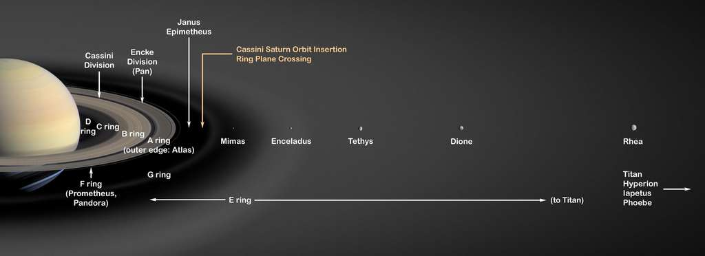 Une vue des anneaux de Saturne et de ses lunes les plus proches. © Nasa