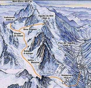 Itinéraire de la vallée Blanche à l'aiguille du Midi.