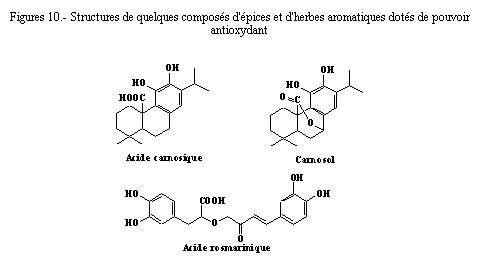 Structures de quelques composés d'épices. © DR