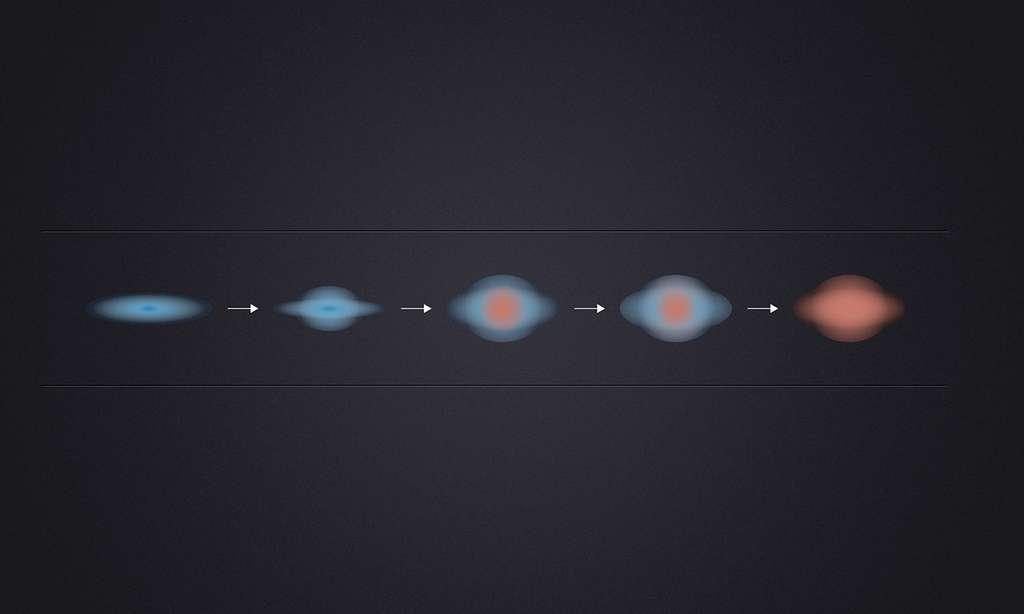 La formation d'étoiles au centre des galaxies cesse progressivement au profit de la périphérie. Les galaxies de l'univers jeune (quelque trois milliards d'années après le Big Bang) figurent sur la partie gauche. Les régions bleues sont celles de formation d'étoiles tandis que celles de couleur rouge n'abritent que de vieilles étoiles rougeoyantes. Ces zones « passives » sont totalement dépourvues de jeunes étoiles bleues en cours de formation. Les galaxies géantes de type sphéroïdal qui en résultent et qui peuplent l'univers local figurent sur la partie droite du diagramme. © Eso