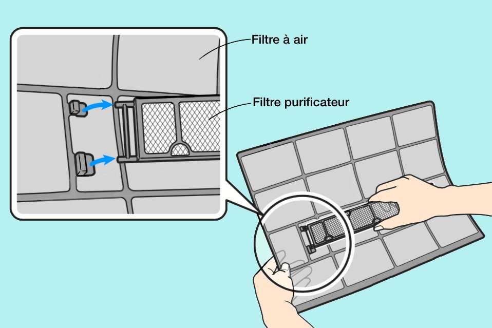 Les filtres purificateurs sont fixés au dos des filtres écrans par deux pinces de chaque côté. Agissez dessus pour les libérer. © M.B. d'après doc Daikin
