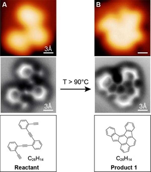 Ces images montrent les effets de réactions de cyclisation observées dans une molécule organique déposée sur une surface en argent. En haut, des images de la molécule avant (A) et après (B) la réaction, obtenues avec un microscope à effet tunnel. Au milieu, les images réalisées avec un microscope à force atomique en mode sans contact. L'amélioration de la résolution qui montre maintenant clairement et directement des liaisons covalentes est impressionnante. La barre d'échelle matérialise 0,3 nanomètre. © UC Regents, 2013