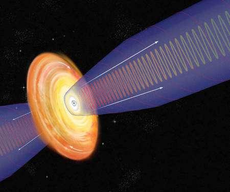 Une représentation d'artiste du disque de poussières et de gaz spiralant vers un trou noir géant en rotation. Deux jets de particules de matière et de photons à différentes longueurs d'onde sont alors émis. Le point noir au centre du disque d'accrétion représente le trou noir lui-même. Crédit : Bill Saxton, NRAO/AUI/NSF