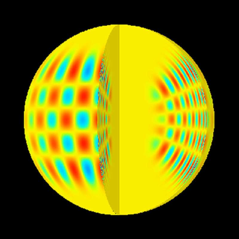 Exemple d'harmonique stellaire avec les effets de vibration en surface et à l'intérieur. © Gong/NSO/Aura/NSF