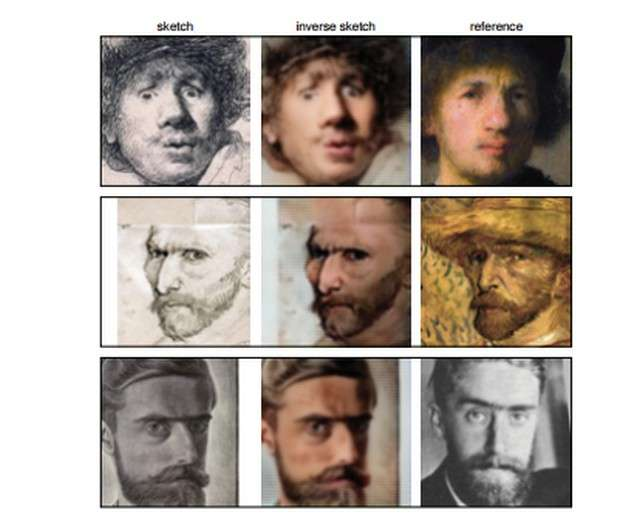 Voici un exemple des prouesses que réalise l'intelligence artificielle. De gauche à droite, la première colonne représente les autoportraits (sketch, en anglais sur l'image) de – de haut en bas – Rembrandt (gravure à l'eau-forte), Van Gogh (crayon de papier) et M. C. Escher (lithographie) fournis au programme qui en a extrapolé une image photoréaliste (inverse sketch, colonne centrale). Dans la colonne de droite figurent des peintures et une photographie qui permettent de juger de la précision du travail de l'IA. © Radboud University