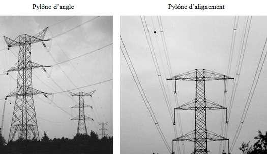 Pylône antifoudre (pylône d'alignement et pylône d'angle) © C. Bouquegneau