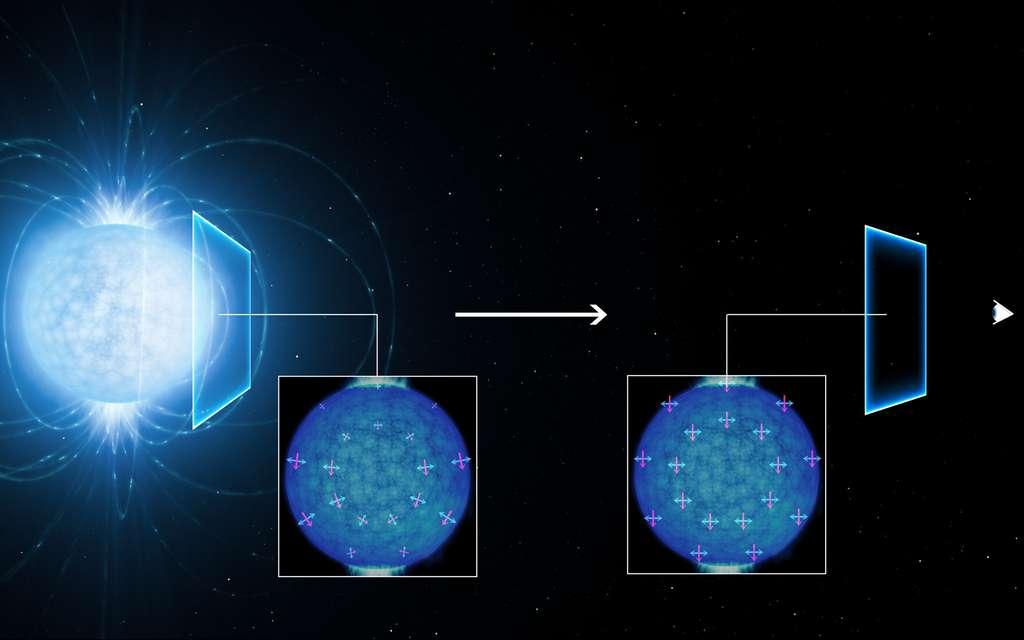 Un schéma montrant les directions des champs magnétiques (flèches rouges) et électriques (flèches bleues) des rayons lumineux émis par une étoile à neutrons. Après son passage dans le champ magnétique extérieur à l'étoile, ces champs sont orientés dans une même direction, on parle de polarisation linéaire dans ce cas précis car ils restent sur des droites parallèles. © ESO, L. Calçada