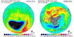 Cartes du trou dans la couche d'ozone tracées par Gome (Global Ozone Monitoring Experiment). Cet instrument a été le précurseur de Sciamachy à bord d'Envisat et Gome-2 sur le satellite météorologique MetOp. © Esa / Knmi