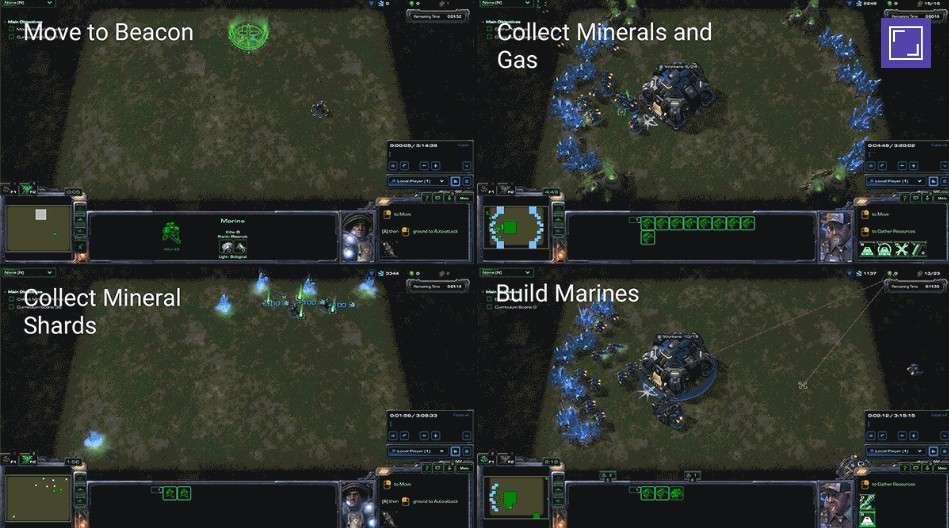 Cette capture d'écran montre une séquence d'entraînement d'une IA sur StarCraft II. Dans son commentaire, DeepMind explique que ses bots ont encore du mal à gérer des tâches mineures, comme la collecte de minéraux (Collect Mineral Shards). © DeepMind, Blizzard