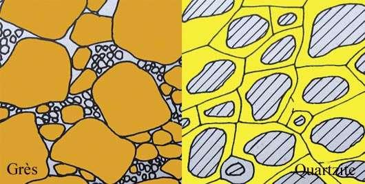 Grès quartzeux et quartzite