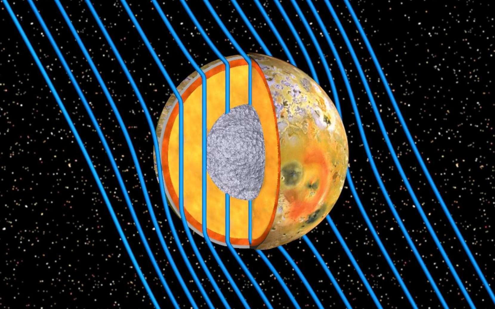 Dix pour cent du manteau de Io, représenté sur cette coupe en rouge, serait un océan de magma global fondu. Conducteur, ce magma modifierait les lignes de champ magnétique représentées en bleu sur cette image d'artiste. © Nasa/JPL/University of Michigan/Ucla