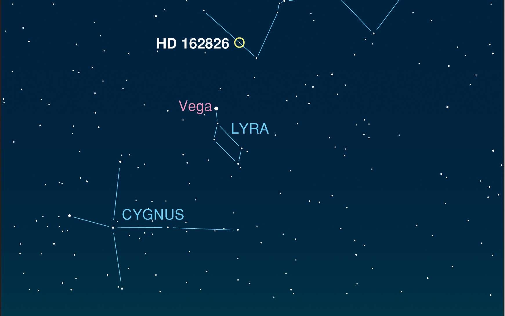 Décrite comme étant 15 % plus massive que le Soleil, HD 162826 est vraisemblablement née dans le même nuage moléculaire que notre étoile voilà plus de 4,5 milliards d'années. Une sœur distante de 110 années-lumière seulement, parfaitement visible (au foyer d'une paire de jumelles) dans la constellation d'Hercule, non loin de Véga. À l'orée de l'été, elle culmine dans le ciel en début de nuit. © Observatoire McDonald
