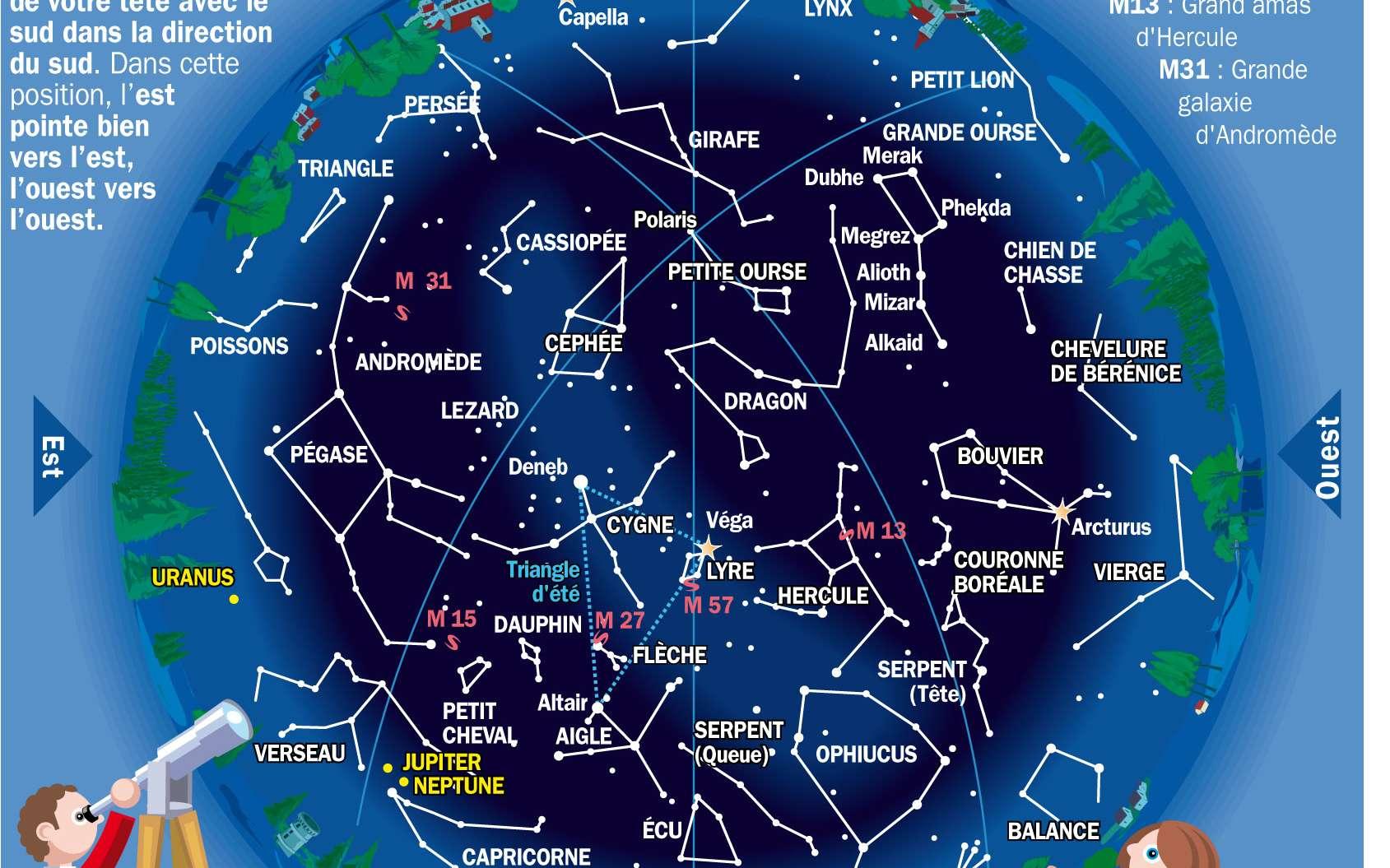 Le GPS de la voûte céleste ! Comme l'indique la légende, soulevez la carte pour la regarder par dessous et orientez son côté sud vers le sud. Seules les principales constellations sont indiquées, ainsi que le Triangle d'été, qui n'en est pas une, mais simplement la figure formée par trois étoiles très lumineuse du ciel d'été, Altaïr (constellation de l'Aigle), Deneb (Cygne) et Véga (Lyre). Les sigles en rouge (M13, M27...) indiquent les nébuleuses répertoriées dans le catalogue de Messier. © IDE