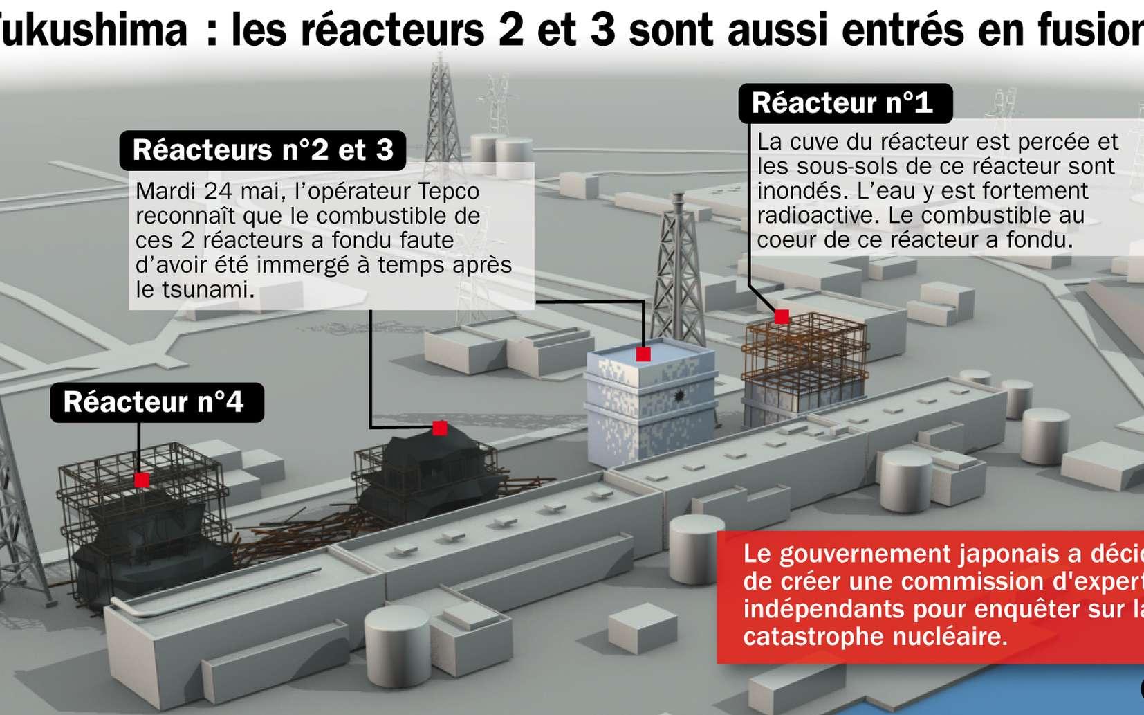 Des fuites du réacteur n°2 ont entraîné la contamination des nappes phréatiques. © Idé