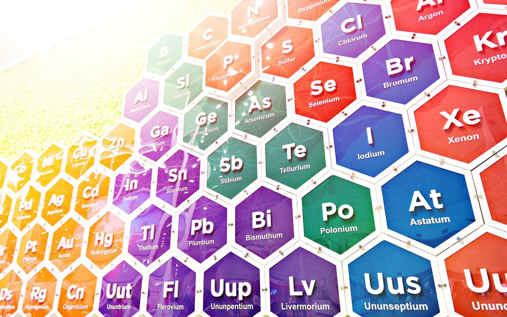 Quiz : l'origine du nom des éléments dans le tableau périodique de Mendeleïev. © Sergey Ryzhov - Fotolia
