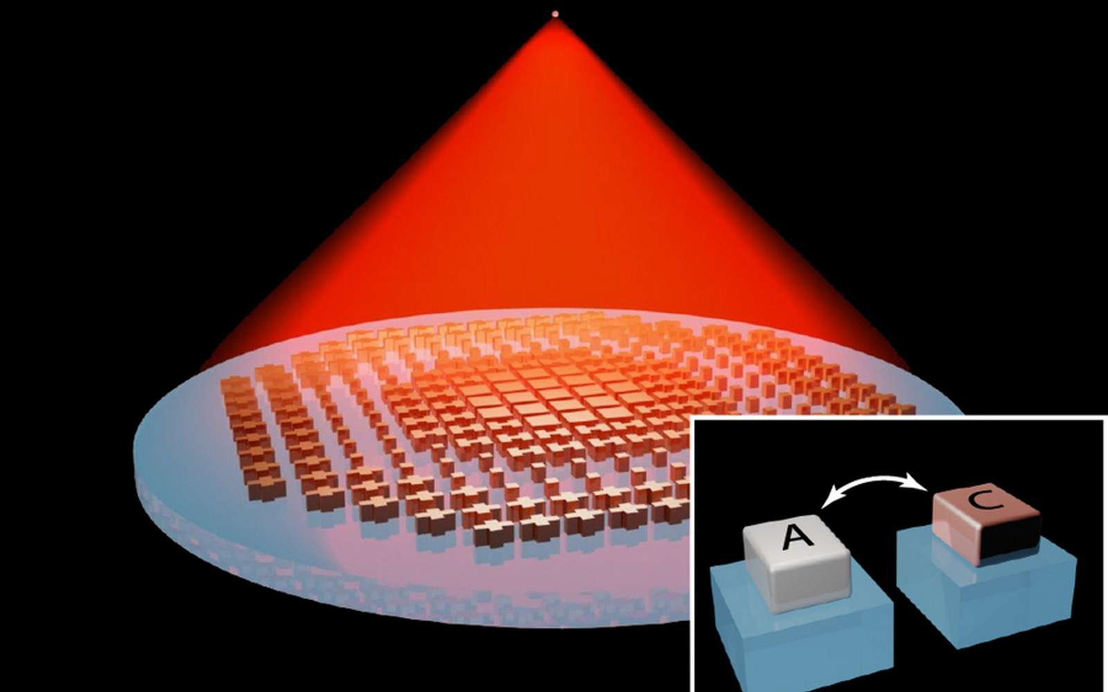 Comment les « metalenses » vont révolutionner l'optique - Futura