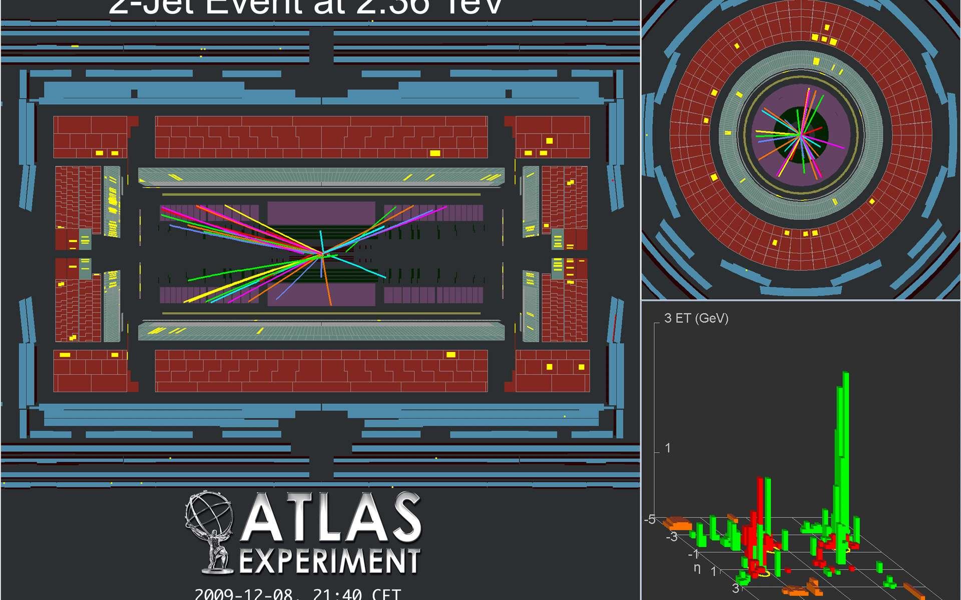 Les collisions du 8 décembre 2009 ont produit deux jets hadroniques dans le détecteur Atlas. On les voit clairement dans l'histogramme des énergies déposées dans les éléments du détecteur en bas à droite. Crédit : Cern