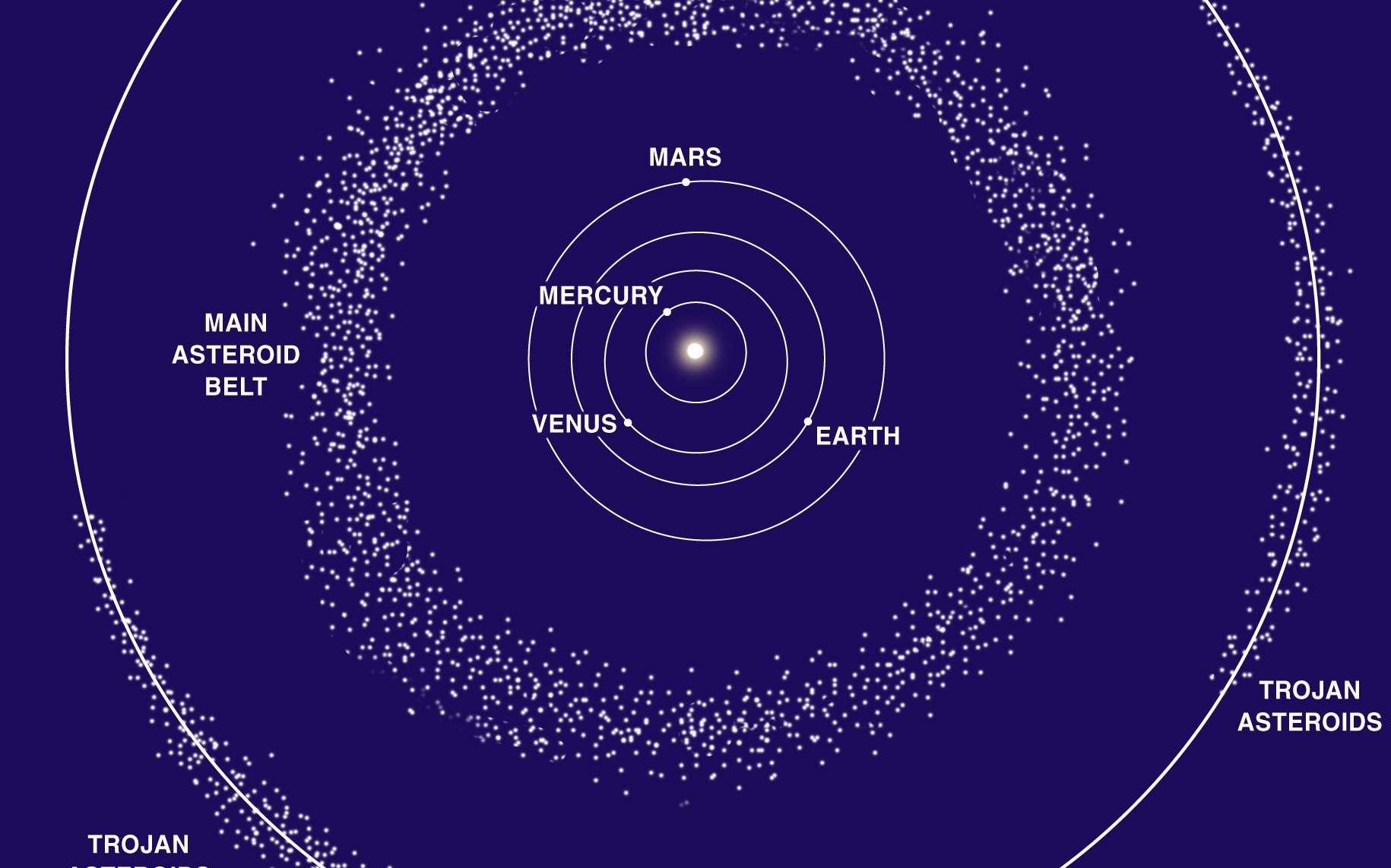 La ceinture d'astéroïdes entre Mars et Jupiter. Crédits DR